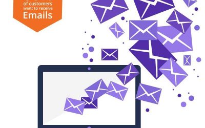 Is Email Marketing Part of Your Strategy?